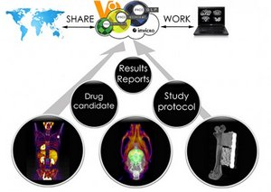 iPACS® – Imaging Study Management System